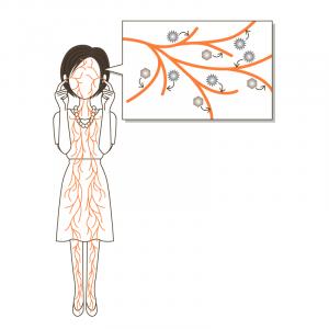 『エネルギーの糸に、疲れや痛み、不要なエネルギーが染み込んでいくイメージ』をする